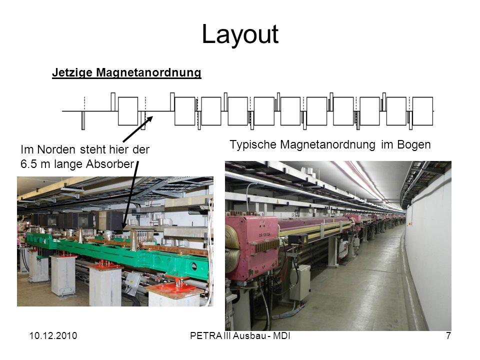 10.12.2010PETRA III Ausbau - MDI7 Layout Jetzige Magnetanordnung Typische Magnetanordnung im Bogen Im Norden steht hier der 6.5 m lange Absorber