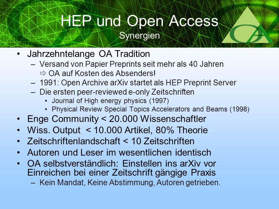 HEP und Open Access Synergien Jahrzehntelange OA Tradition –Versand von Papier Preprints seit mehr als 40 Jahren OA auf Kosten des Absenders.