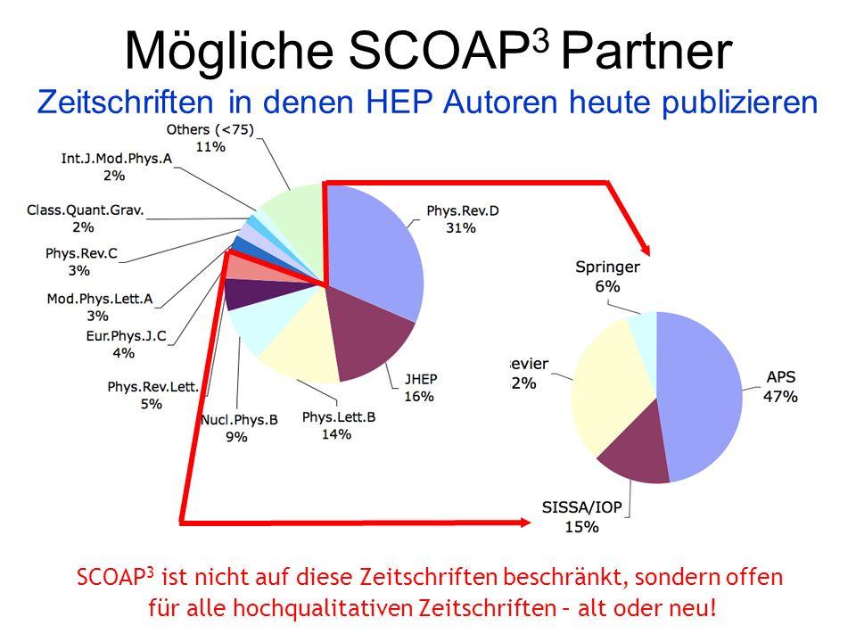 Mögliche SCOAP 3 Partner Zeitschriften in denen HEP Autoren heute publizieren SCOAP 3 ist nicht auf diese Zeitschriften beschränkt, sondern offen für alle hochqualitativen Zeitschriften – alt oder neu!