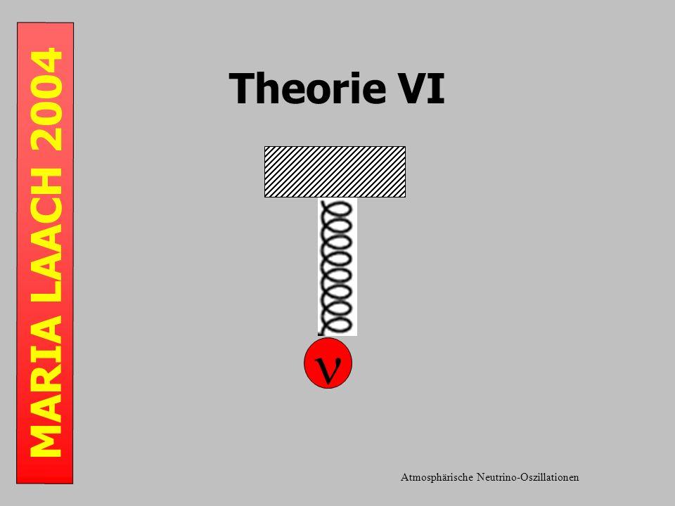 MARIA LAACH 2004 Theorie VI Atmosphärische Neutrino-Oszillationen