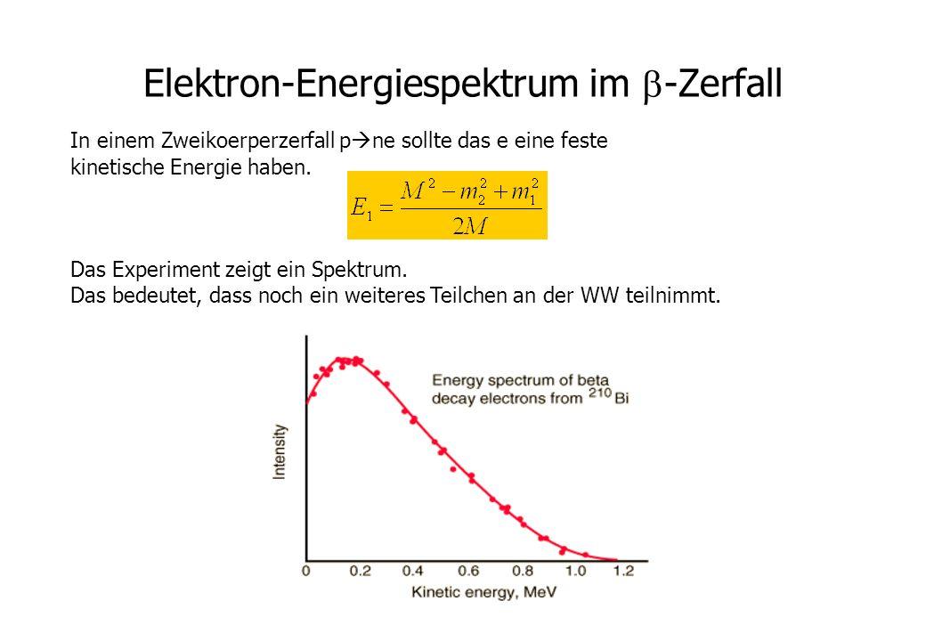 Elektron-Energiespektrum im -Zerfall In einem Zweikoerperzerfall p ne sollte das e eine feste kinetische Energie haben. Das Experiment zeigt ein Spekt