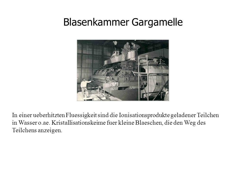 Blasenkammer Gargamelle In einer ueberhitzten Fluessigkeit sind die Ionisationsprodukte geladener Teilchen in Wasser o.ae. Kristallisationskeime fuer