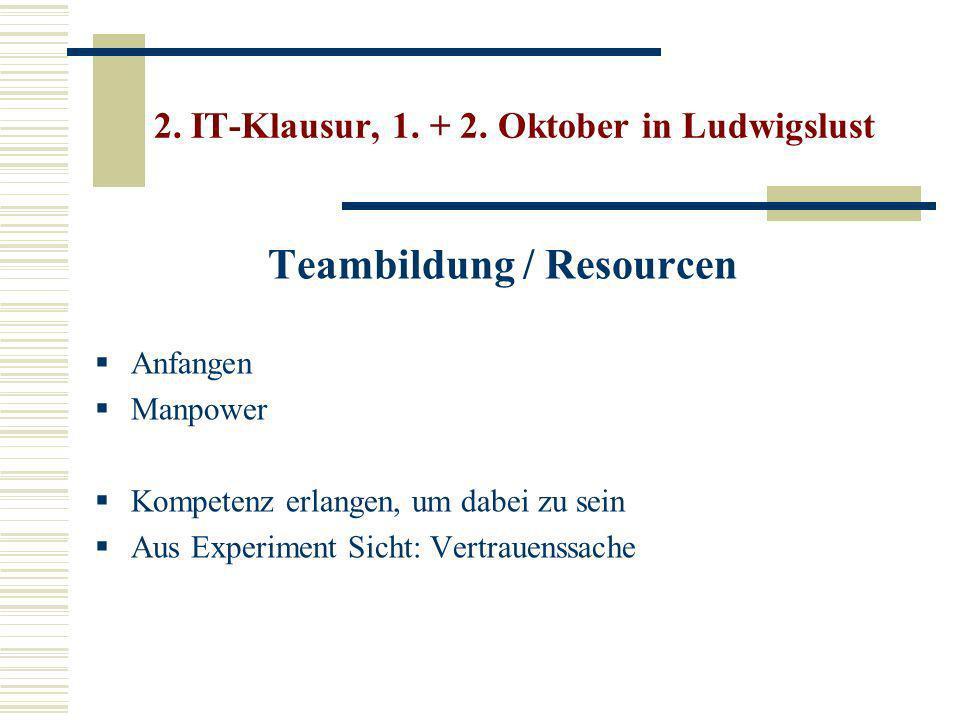Teambildung / Resourcen Anfangen Manpower Kompetenz erlangen, um dabei zu sein Aus Experiment Sicht: Vertrauenssache 2.