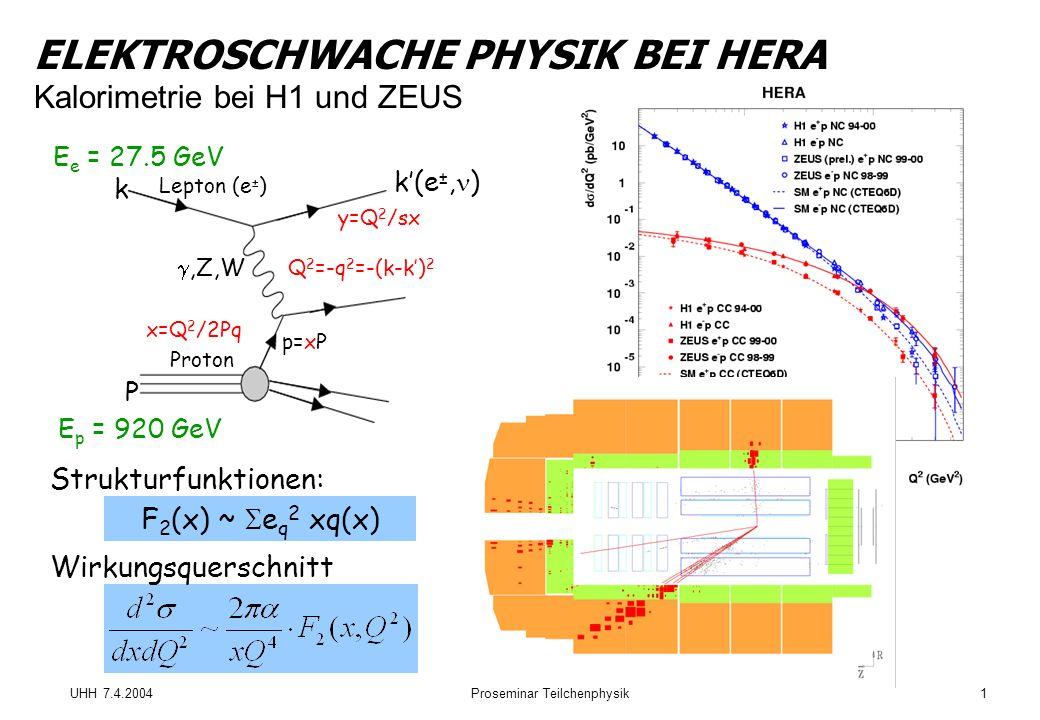 UHH 7.4.2004Proseminar Teilchenphysik1 ELEKTROSCHWACHE PHYSIK BEI HERA Kalorimetrie bei H1 und ZEUS E e = 27.5 GeV p=xP P Q 2 =-q 2 =-(k-k) 2 Proton k(e ±, ) k Lepton (e ± ) y=Q 2 /sx x=Q 2 /2Pq,Z,W E p = 920 GeV F 2 (x) ~ e q 2 xq(x) Wirkungsquerschnitt Strukturfunktionen: