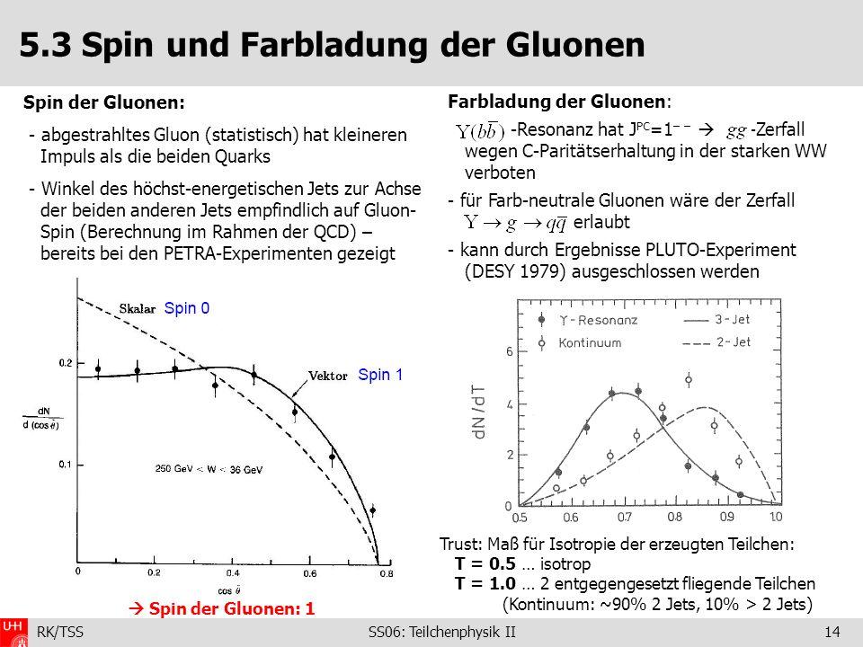 RK/TSS SS06: Teilchenphysik II14 5.3 Spin und Farbladung der Gluonen Spin der Gluonen: - abgestrahltes Gluon (statistisch) hat kleineren Impuls als di