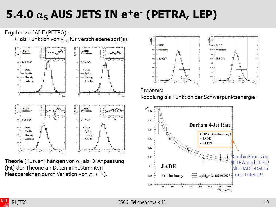RK/TSS SS06: Teilchenphysik II18 5.4.0 S AUS JETS IN e + e - (PETRA, LEP) Ergebnisse JADE (PETRA): R 4 als Funktion von y cut für verschiedene sqrt(s)