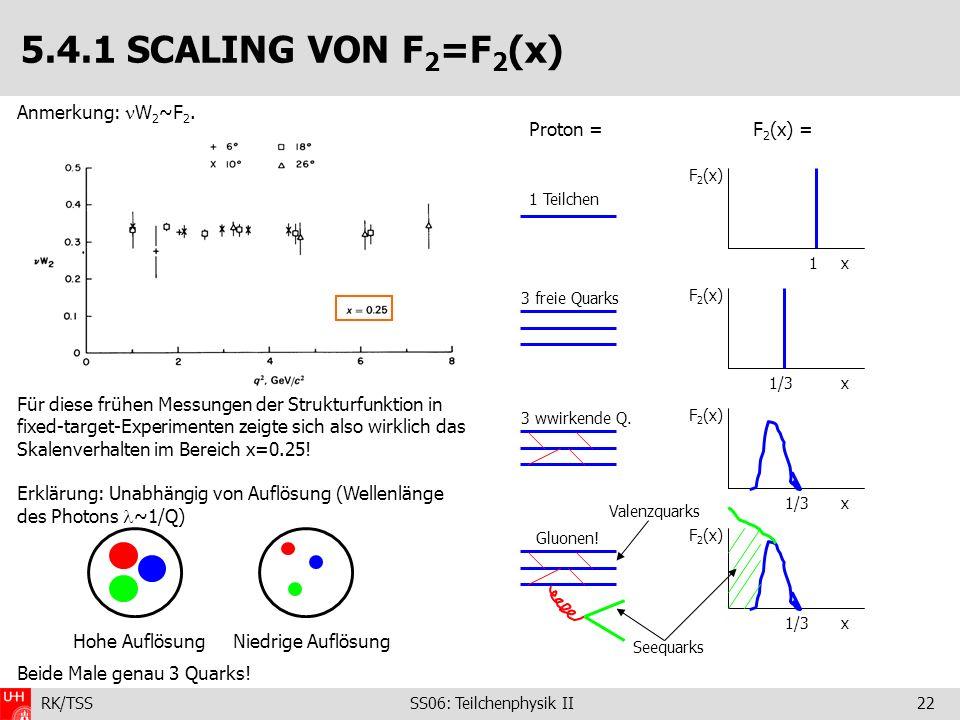 RK/TSS SS06: Teilchenphysik II22 5.4.1 SCALING VON F 2 =F 2 (x) Anmerkung: W 2 ~F 2. Für diese frühen Messungen der Strukturfunktion in fixed-target-E