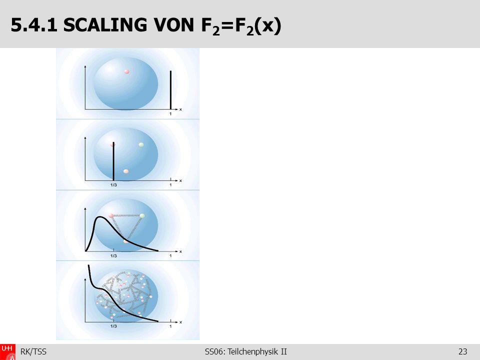 RK/TSS SS06: Teilchenphysik II23 5.4.1 SCALING VON F 2 =F 2 (x)