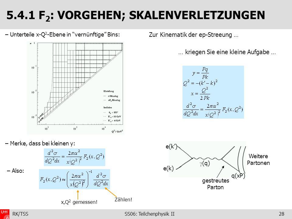 RK/TSS SS06: Teilchenphysik II28 Zur Kinematik der ep-Streeung … … kriegen Sie eine kleine Aufgabe … 5.4.1 F 2 : VORGEHEN; SKALENVERLETZUNGEN – Untert