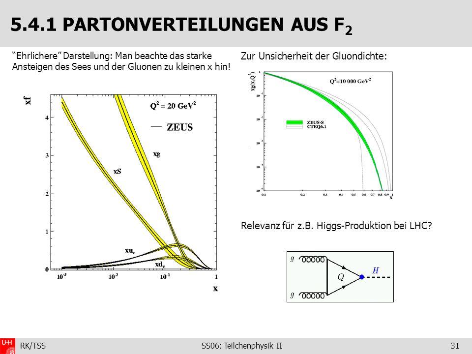 RK/TSS SS06: Teilchenphysik II31 Zur Unsicherheit der Gluondichte: Relevanz für z.B. Higgs-Produktion bei LHC? Ehrlichere Darstellung: Man beachte das