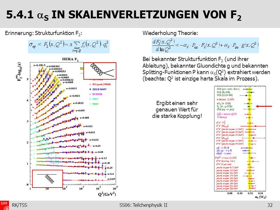 RK/TSS SS06: Teilchenphysik II32 5.4.1 S IN SKALENVERLETZUNGEN VON F 2 Erinnerung: Strukturfunktion F 2 :Wiederholung Theorie: Bei bekannter Strukturf