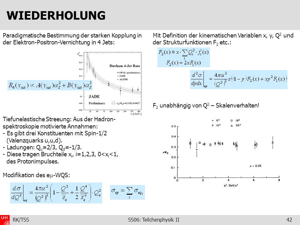 RK/TSS SS06: Teilchenphysik II42 Paradigmatische Bestimmung der starken Kopplung in der Elektron-Positron-Vernichtung in 4 Jets: Tiefunelastische Stre