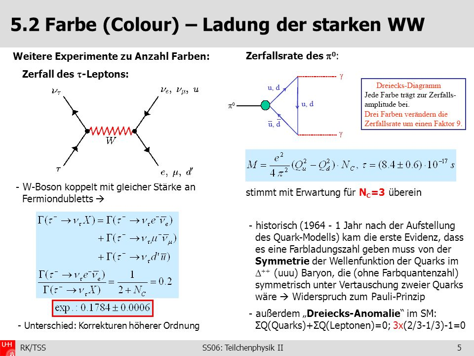 RK/TSS SS06: Teilchenphysik II6 5.2 QCD: SU(3)-Eichinvarianz Nach dem Erfolg der QED (und EW) + Realität von Quarks Theorie der starken WW auf Basis einer Eichtheorie, die invariant unter lokalen Transformationen im Farbraum ist QCD = Quanten-Chromo-Dynamik masselose Feldquanten, die an Farbladungen koppeln und als Farb-Antifarb-Zustände farb- geladen sind 8 Gluonen - einfachheitshalber nur ein Quark q: DGl.