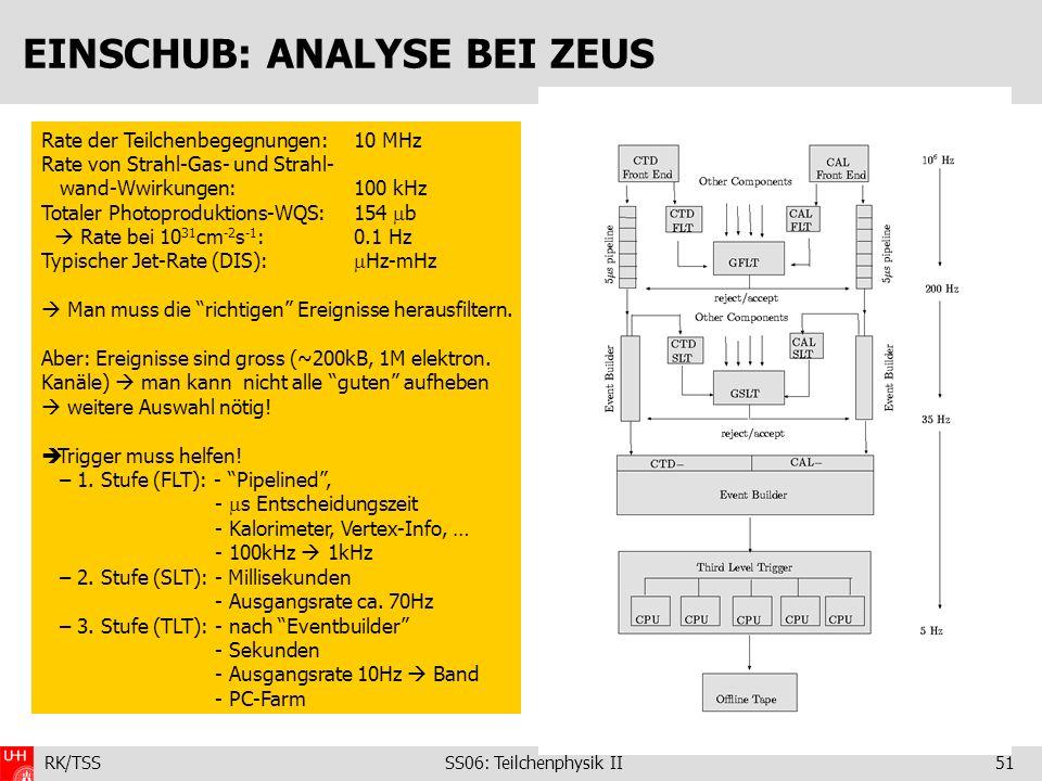 RK/TSS SS06: Teilchenphysik II51 EINSCHUB: ANALYSE BEI ZEUS Rate der Teilchenbegegnungen:10 MHz Rate von Strahl-Gas- und Strahl- wand-Wwirkungen: 100