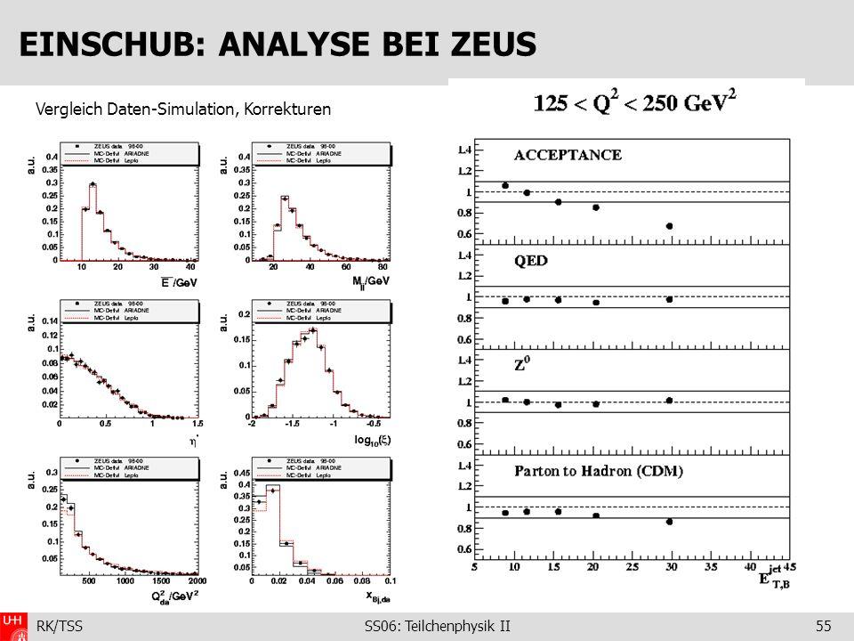 RK/TSS SS06: Teilchenphysik II55 EINSCHUB: ANALYSE BEI ZEUS Vergleich Daten-Simulation, Korrekturen