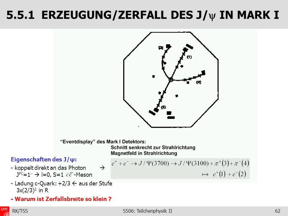 RK/TSS SS06: Teilchenphysik II62 5.5.1 ERZEUGUNG/ZERFALL DES J/ IN MARK I Eigenschaften des J/ψ: - koppelt direkt an das Photon J PC =1 -- l=0, S=1 -M