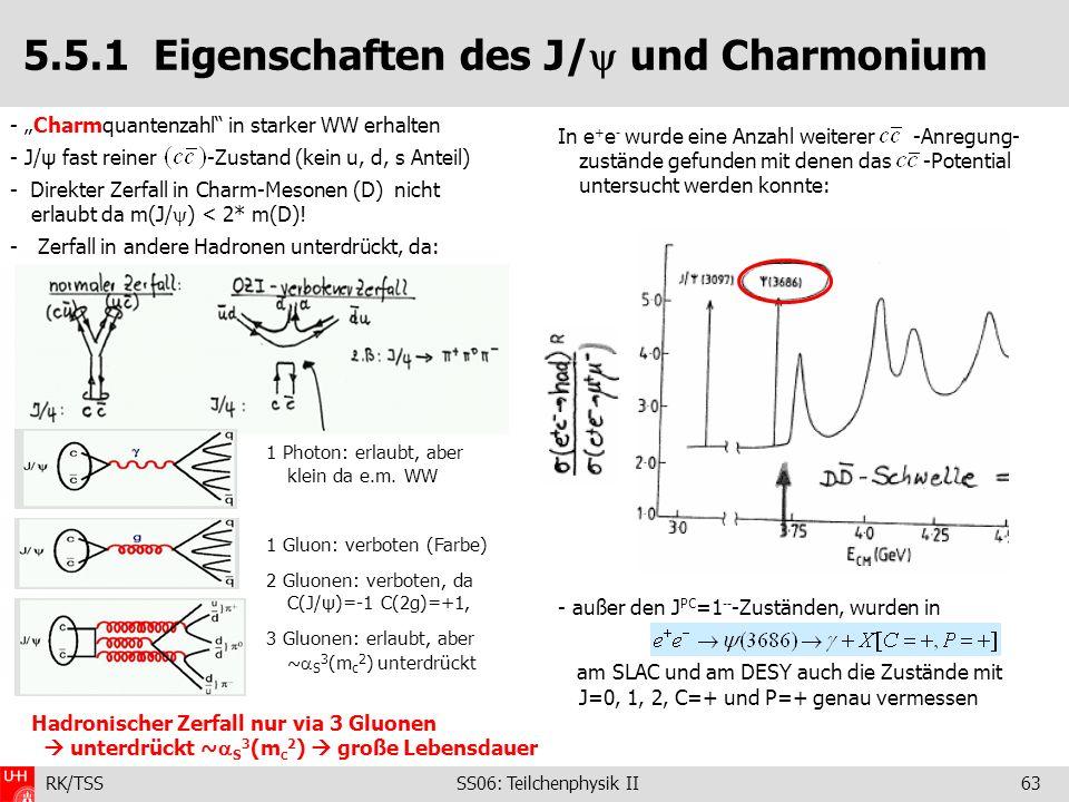 RK/TSS SS06: Teilchenphysik II63 5.5.1 Eigenschaften des J/ und Charmonium - Charmquantenzahl in starker WW erhalten - J/ψ fast reiner -Zustand (kein