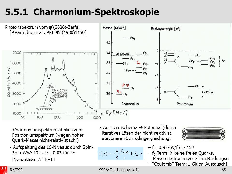 RK/TSS SS06: Teilchenphysik II65 5.5.1 Charmonium-Spektroskopie Photonspektrum vom ψ(3686)-Zerfall [P.Partridge et al., PRL 45 (1980)1150] – f 0 =0.9