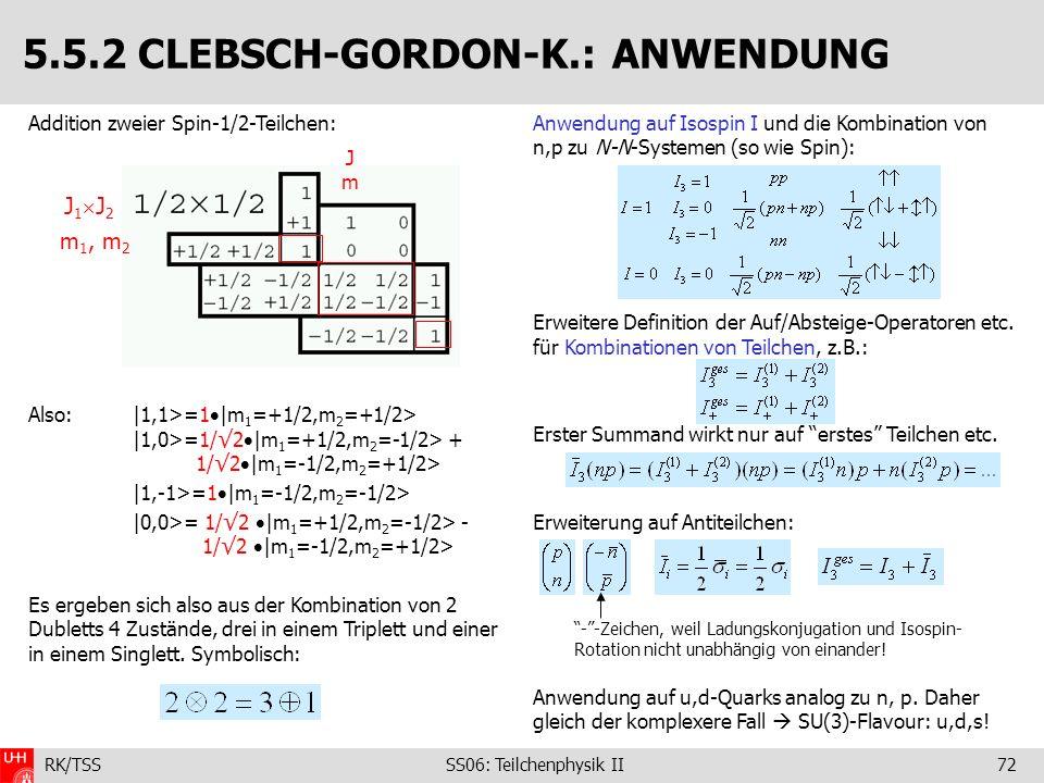 RK/TSS SS06: Teilchenphysik II72 Addition zweier Spin-1/2-Teilchen: Also: |1,1>=1 |m 1 =+1/2,m 2 =+1/2> |1,0>=1/2 |m 1 =+1/2,m 2 =-1/2> + 1/2 |m 1 =-1