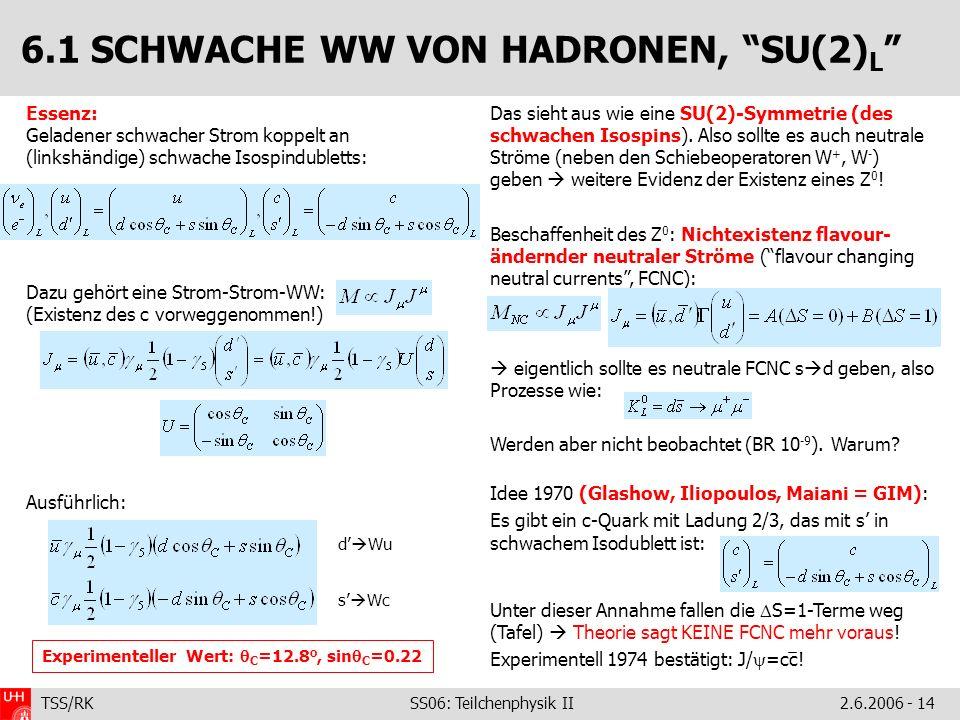 TSS/RK SS06: Teilchenphysik II2.6.2006 - 14 Essenz: Geladener schwacher Strom koppelt an (linkshändige) schwache Isospindubletts: Dazu gehört eine Strom-Strom-WW: (Existenz des c vorweggenommen!) Ausführlich: 6.1 SCHWACHE WW VON HADRONEN, SU(2) L Das sieht aus wie eine SU(2)-Symmetrie (des schwachen Isospins).