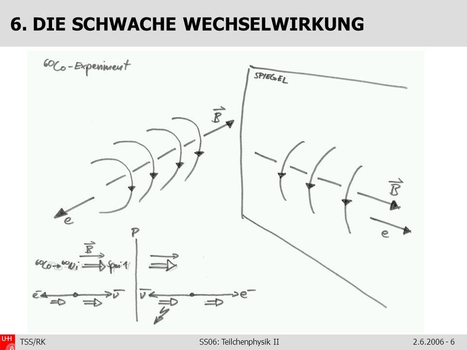 TSS/RK SS06: Teilchenphysik II2.6.2006 - 6 6. DIE SCHWACHE WECHSELWIRKUNG