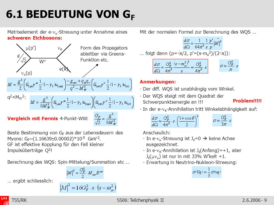 TSS/RK SS06: Teilchenphysik II2.6.2006 - 9 Matrixelement der e- -Streuung unter Annahme eines schweren Eichbosons: q 2 <M W 2 : Vergleich mit Fermis 4-Punkt-WW: Beste Bestimmung von G F aus der Lebensdauern des Myons: G F ~(1.16639 0.00002)*10 -5 GeV -2.