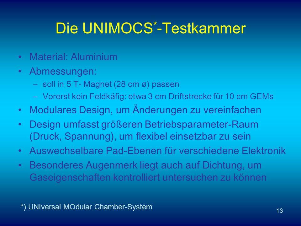 13 Die UNIMOCS * -Testkammer Material: Aluminium Abmessungen: –soll in 5 T- Magnet (28 cm ø) passen –Vorerst kein Feldkäfig: etwa 3 cm Driftstrecke für 10 cm GEMs Modulares Design, um Änderungen zu vereinfachen Design umfasst größeren Betriebsparameter-Raum (Druck, Spannung), um flexibel einsetzbar zu sein Auswechselbare Pad-Ebenen für verschiedene Elektronik Besonderes Augenmerk liegt auch auf Dichtung, um Gaseigenschaften kontrolliert untersuchen zu können *) UNIversal MOdular Chamber-System