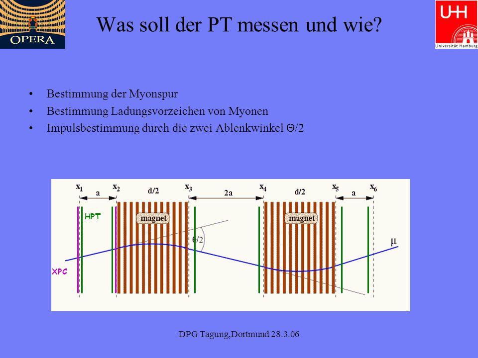DPG Tagung,Dortmund 28.3.06 Anforderungen an den PT Anforderung an das Spektrometer: p/p = 0,25 Anforderung an die Ortsauflösung des PT: 600 m (intrinsische Ortsauflösung der Module < 300 m) HPT XPC