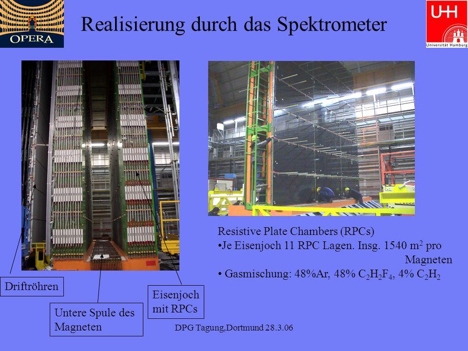DPG Tagung,Dortmund 28.3.06 Was ist der Precision Tracker Spektrometer Wand aus Driftröhren Pro Supermodul sechs Wände aus Driftröhren, 8mx8m 8m lange Aluminium Röhren, Durchmesser: 3,8 cm, hängend 45 m Drahtdurchmesser Pro Wand 17 Module 48 Röhren pro Modul, insg.:10000