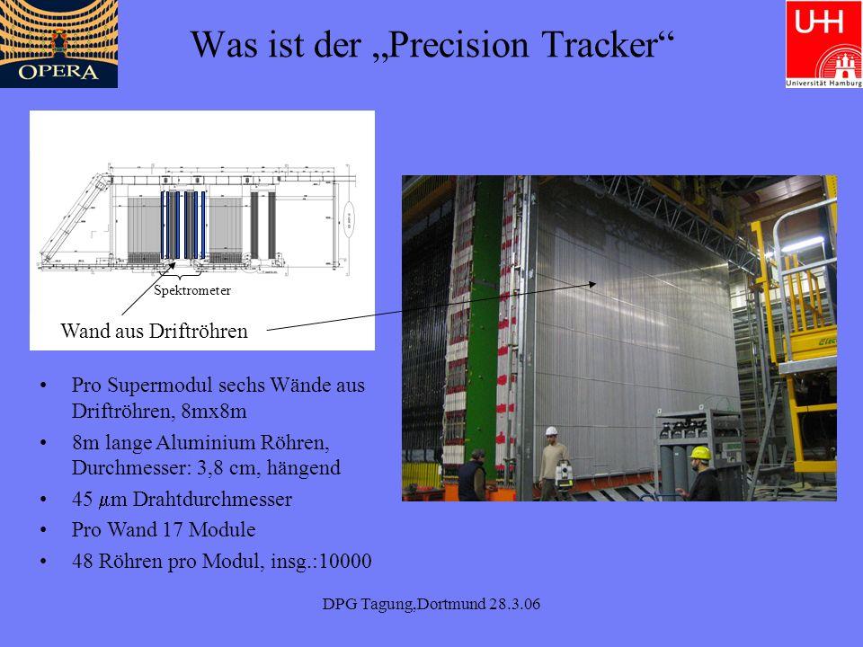 DPG Tagung,Dortmund 28.3.06 Was ist der Precision Tracker Spektrometer Wand aus Driftröhren Pro Supermodul sechs Wände aus Driftröhren, 8mx8m 8m lange Aluminium Röhren, Durchmesser: 3,8 cm, hängend 45 m Drahtdurchmesser Pro Wand 17 Module 48 Röhren pro Modul, insg.:10000 HPT XPC
