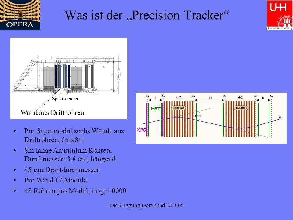DPG Tagung,Dortmund 28.3.06 Was ist der Precision Tracker Spektrometer Wand aus Driftröhren Pro Supermodul sechs Wände aus Driftröhren, 8mx8m 8m lange Aluminium Röhren, Durchmesser: 3,8 cm, hängend 45 m Drahtdurchmesser Pro Wand 17 Module 48 Röhren pro Modul, insg.:10000 Kontur gewährleistet gleichmäßigen Röhrenabstand an Modulübergängen