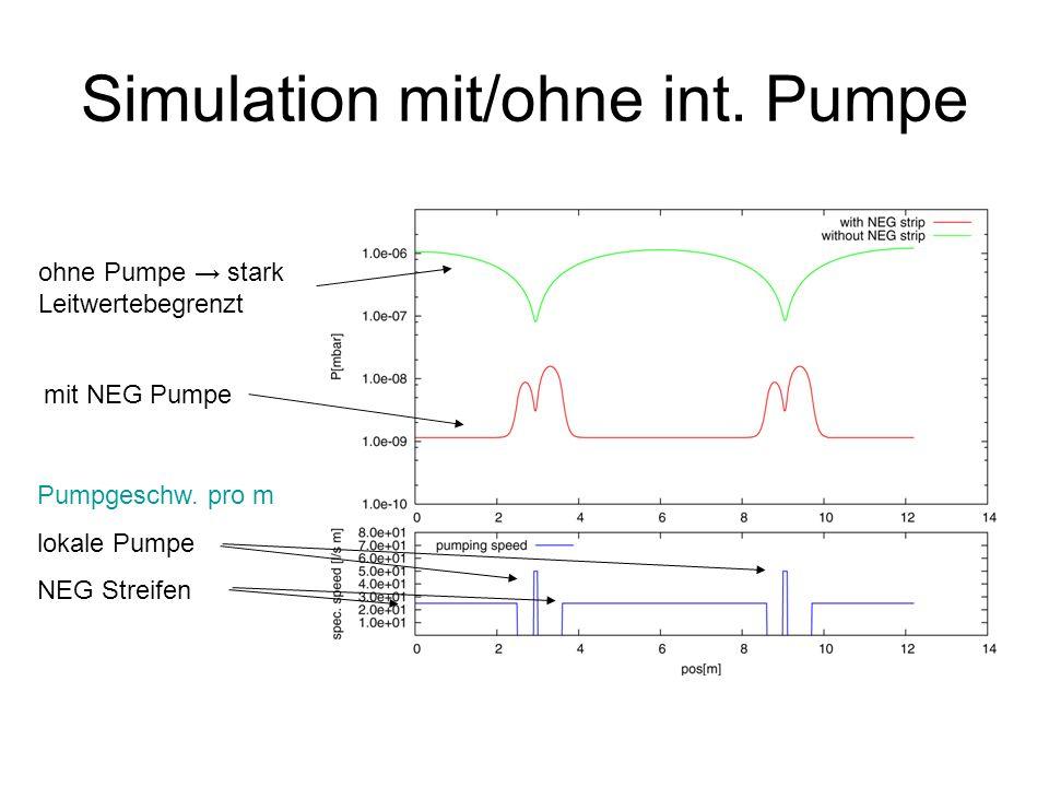 Simulation mit/ohne int. Pumpe ohne Pumpe stark Leitwertebegrenzt Pumpgeschw.