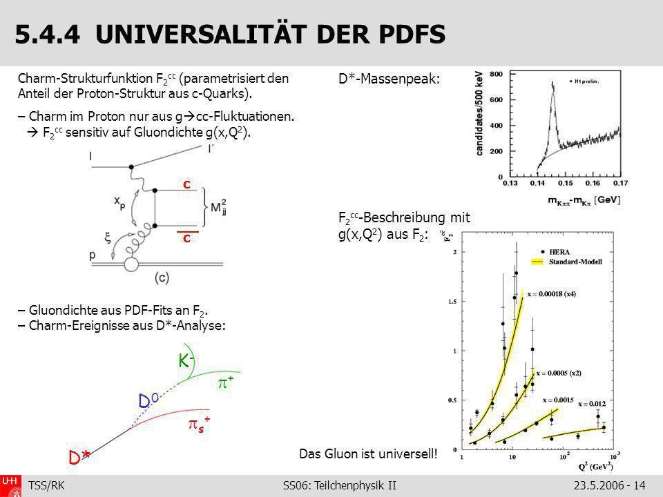TSS/RK SS06: Teilchenphysik II23.5.2006 - 14 D*-Massenpeak: F 2 cc -Beschreibung mit g(x,Q 2 ) aus F 2 : 5.4.4 UNIVERSALITÄT DER PDFS Charm-Strukturfunktion F 2 cc (parametrisiert den Anteil der Proton-Struktur aus c-Quarks).