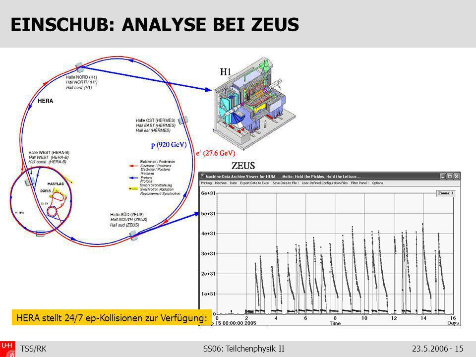 TSS/RK SS06: Teilchenphysik II23.5.2006 - 15 EINSCHUB: ANALYSE BEI ZEUS HERA stellt 24/7 ep-Kollisionen zur Verfügung: