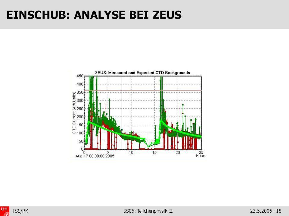 TSS/RK SS06: Teilchenphysik II23.5.2006 - 18 EINSCHUB: ANALYSE BEI ZEUS
