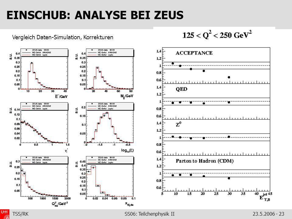 TSS/RK SS06: Teilchenphysik II23.5.2006 - 23 EINSCHUB: ANALYSE BEI ZEUS Vergleich Daten-Simulation, Korrekturen