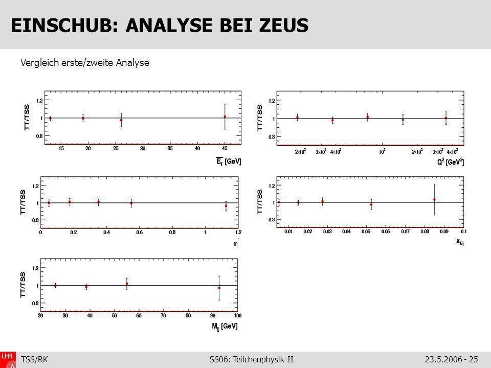 TSS/RK SS06: Teilchenphysik II23.5.2006 - 25 EINSCHUB: ANALYSE BEI ZEUS Vergleich erste/zweite Analyse