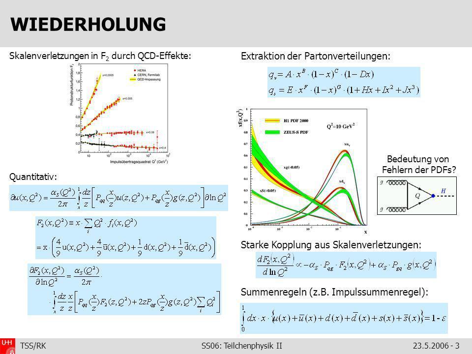 TSS/RK SS06: Teilchenphysik II23.5.2006 - 3 Skalenverletzungen in F 2 durch QCD-Effekte: Quantitativ: WIEDERHOLUNG Extraktion der Partonverteilungen: Starke Kopplung aus Skalenverletzungen: Summenregeln (z.B.