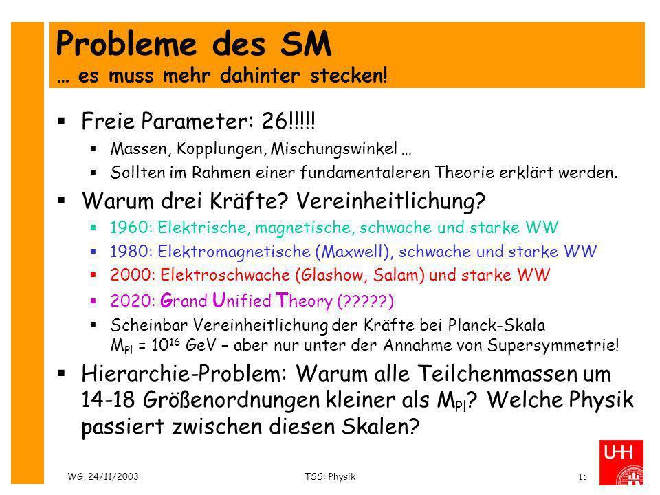 WG, 24/11/2003TSS: Physik15 Probleme des SM … es muss mehr dahinter stecken! Freie Parameter: 26!!!!! Massen, Kopplungen, Mischungswinkel … Sollten im
