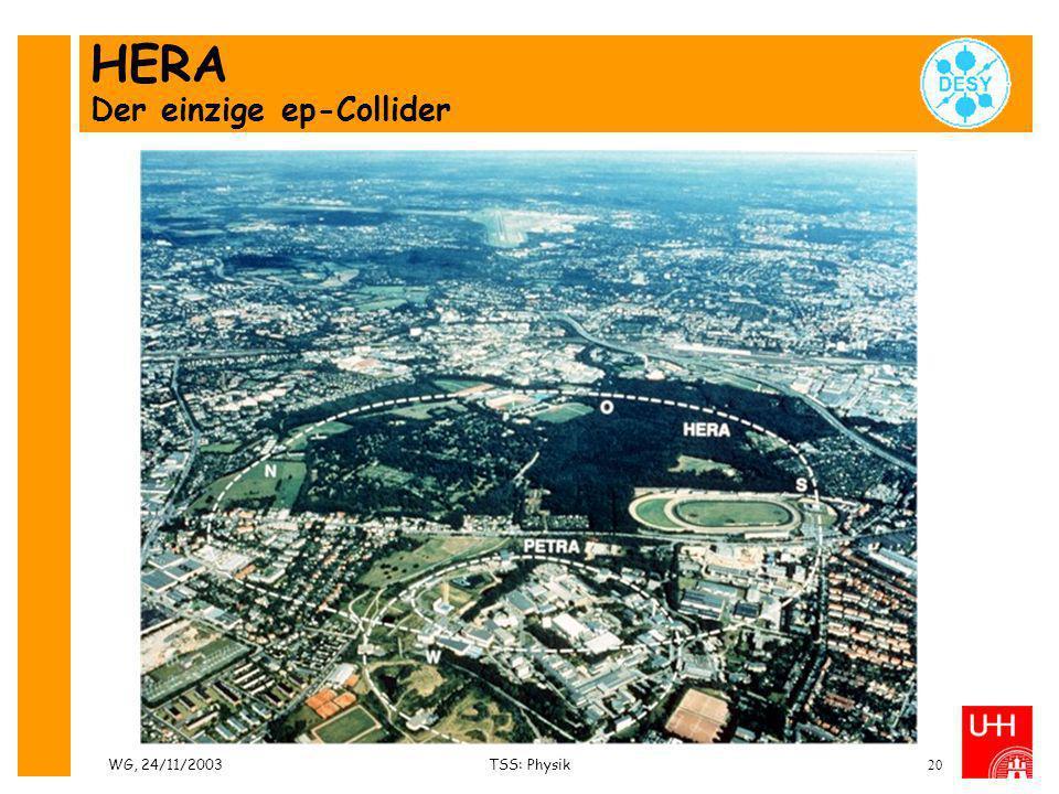 WG, 24/11/2003TSS: Physik20 HERA Der einzige ep-Collider