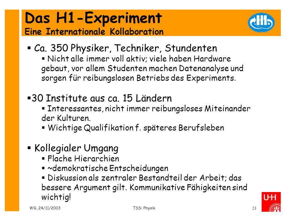 WG, 24/11/2003TSS: Physik23 Das H1-Experiment Eine Internationale Kollaboration Ca. 350 Physiker, Techniker, Stundenten Nicht alle immer voll aktiv; v
