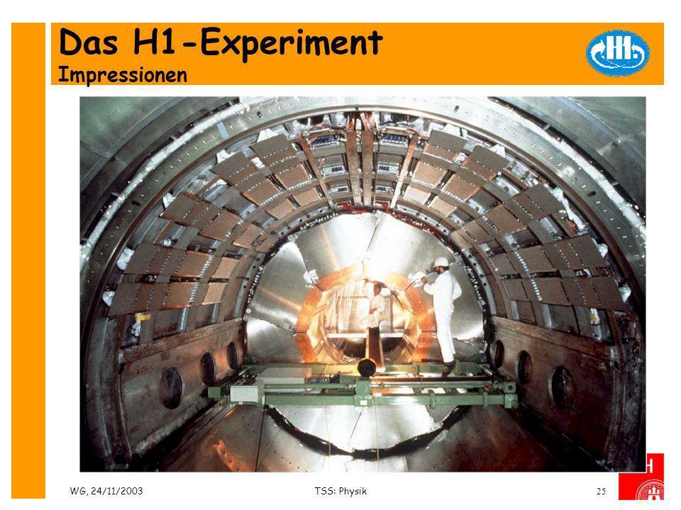 WG, 24/11/2003TSS: Physik25 Das H1-Experiment Impressionen