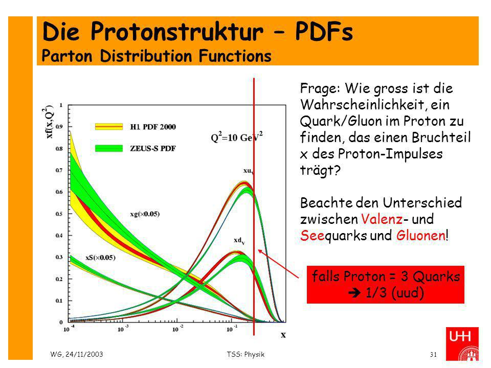 WG, 24/11/2003TSS: Physik31 Die Protonstruktur – PDFs Parton Distribution Functions Frage: Wie gross ist die Wahrscheinlichkeit, ein Quark/Gluon im Pr
