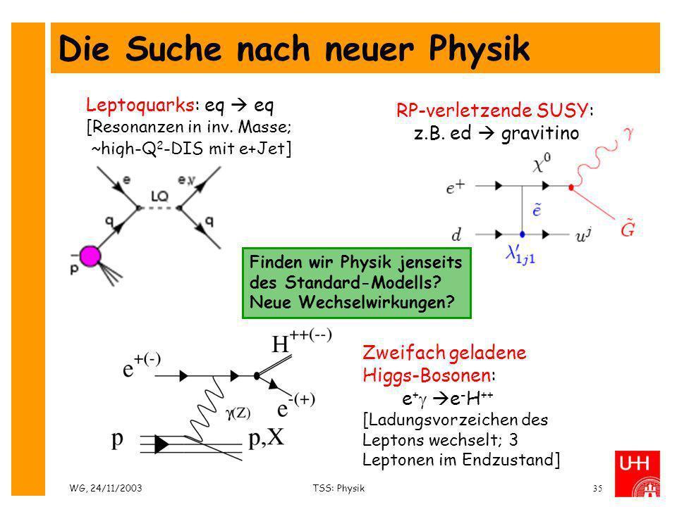 WG, 24/11/2003TSS: Physik35 Die Suche nach neuer Physik Zweifach geladene Higgs-Bosonen: e + e - H ++ [Ladungsvorzeichen des Leptons wechselt; 3 Lepto