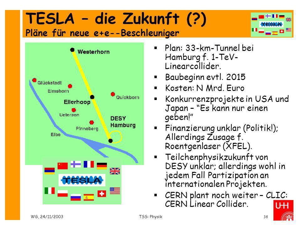 WG, 24/11/2003TSS: Physik36 TESLA – die Zukunft (?) Pläne für neue e+e--Beschleuniger Plan: 33-km-Tunnel bei Hamburg f. 1-TeV- Linearcollider. Baubegi