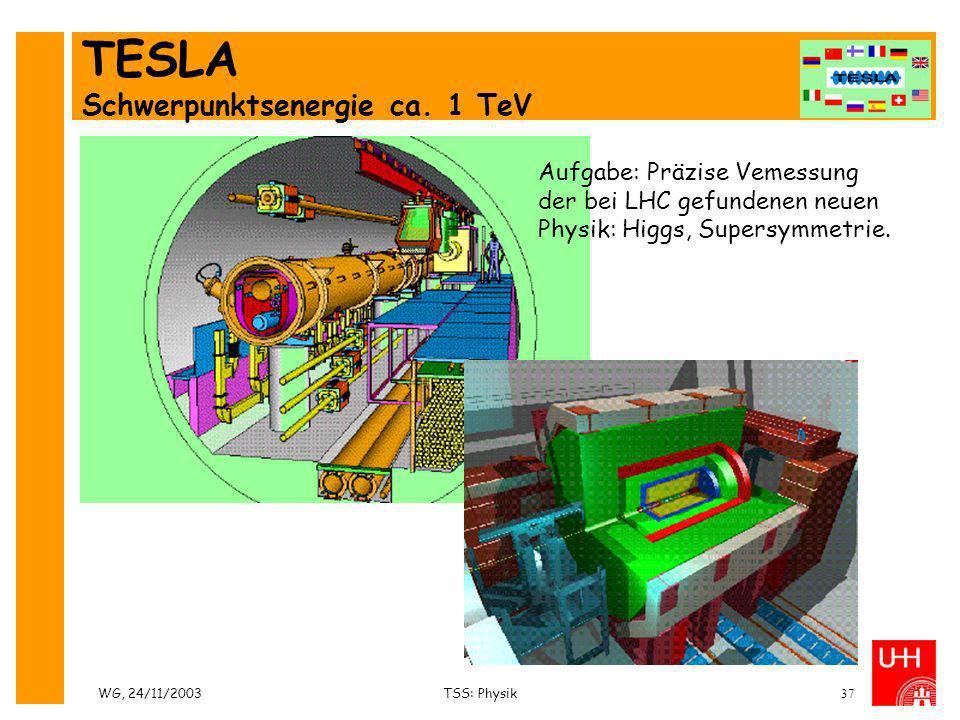 WG, 24/11/2003TSS: Physik37 TESLA Schwerpunktsenergie ca. 1 TeV Aufgabe: Präzise Vemessung der bei LHC gefundenen neuen Physik: Higgs, Supersymmetrie.