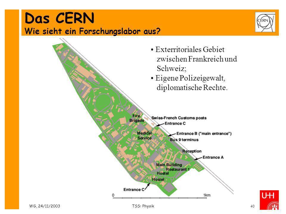 WG, 24/11/2003TSS: Physik40 Das CERN Wie sieht ein Forschungslabor aus? Exterritoriales Gebiet zwischen Frankreich und Schweiz; Eigene Polizeigewalt,