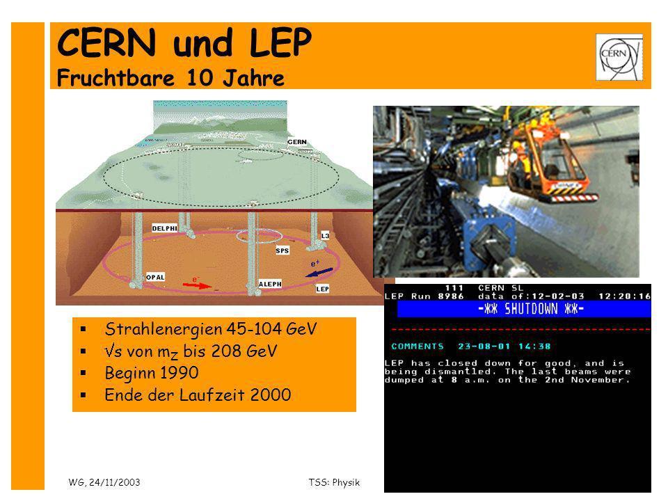 WG, 24/11/2003TSS: Physik42 CERN und LEP Fruchtbare 10 Jahre Strahlenergien 45-104 GeV s von m Z bis 208 GeV Beginn 1990 Ende der Laufzeit 2000