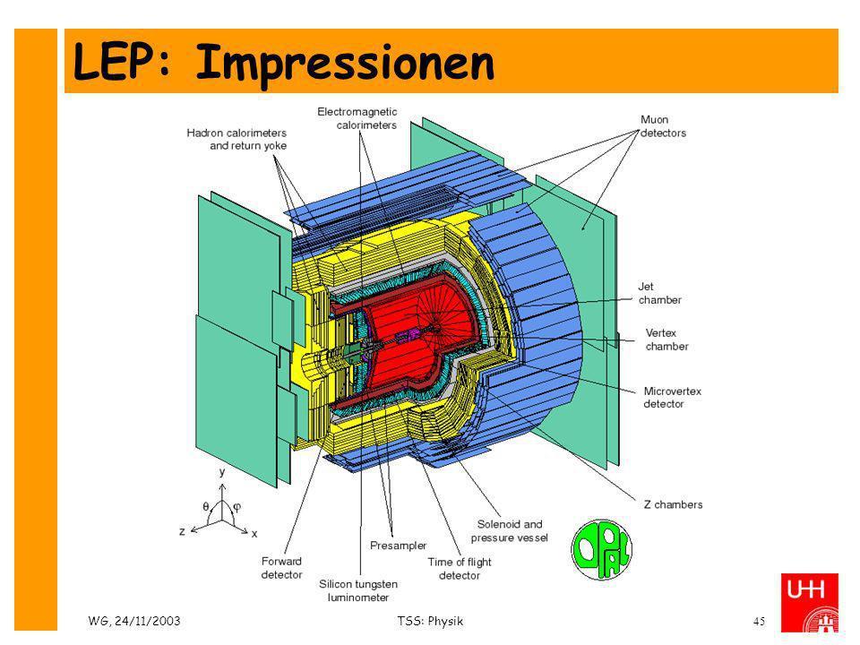 WG, 24/11/2003TSS: Physik45 LEP: Impressionen