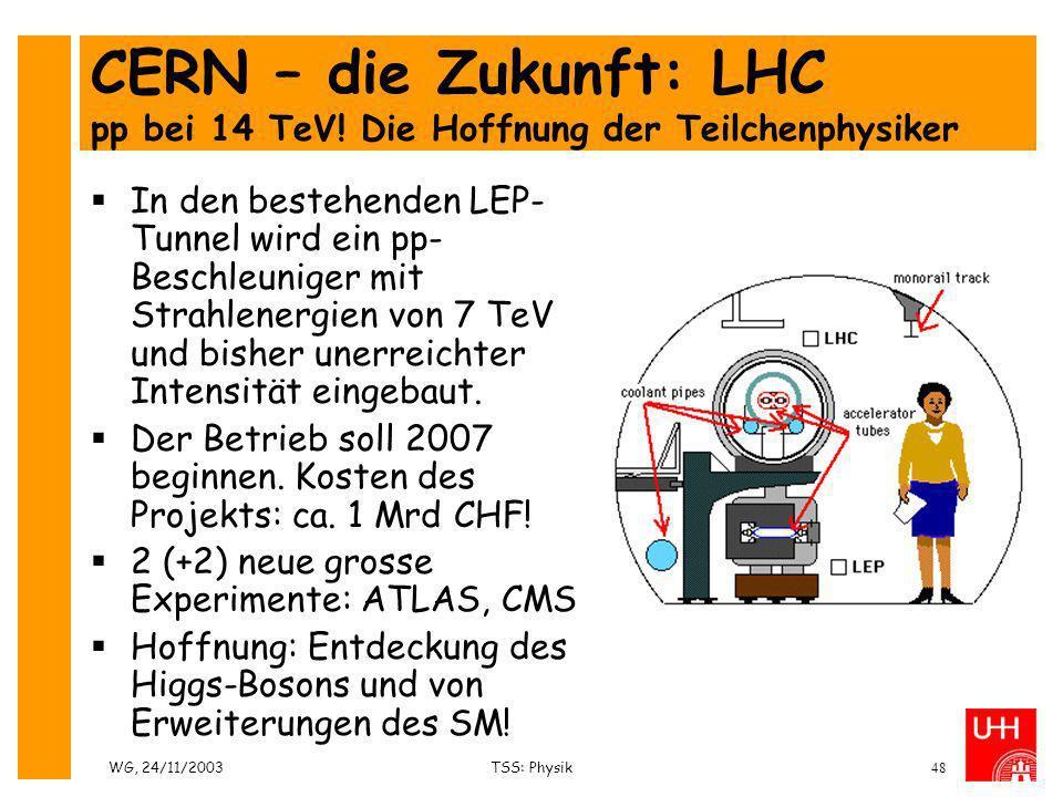 WG, 24/11/2003TSS: Physik48 CERN – die Zukunft: LHC pp bei 14 TeV! Die Hoffnung der Teilchenphysiker In den bestehenden LEP- Tunnel wird ein pp- Besch